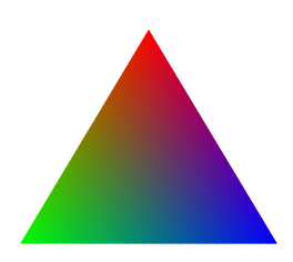colour-triangle