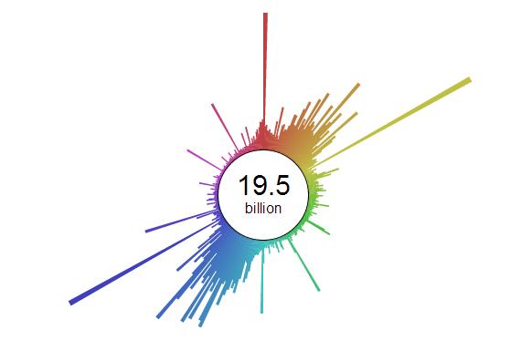 Objective-c on Flipboard by Mark Bevins | Metadata