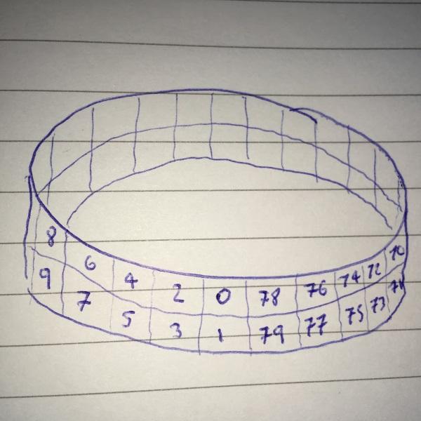 Northern Lights Ring