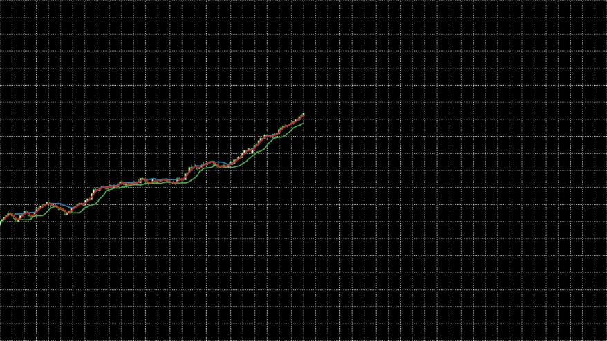 Gridlines screenshot