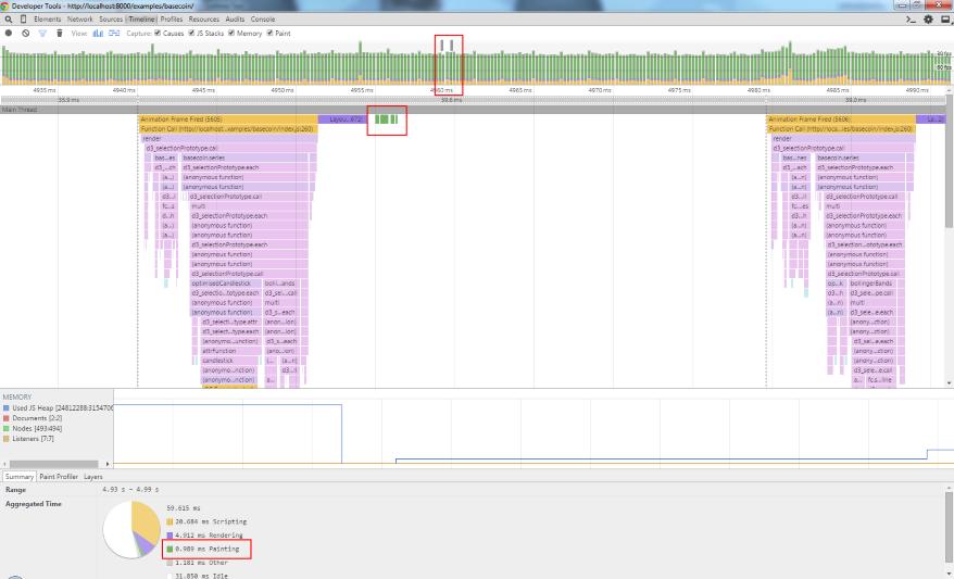 Broken timeline? screenshot