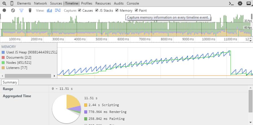 Timeline after candlestick optimisation screenshot