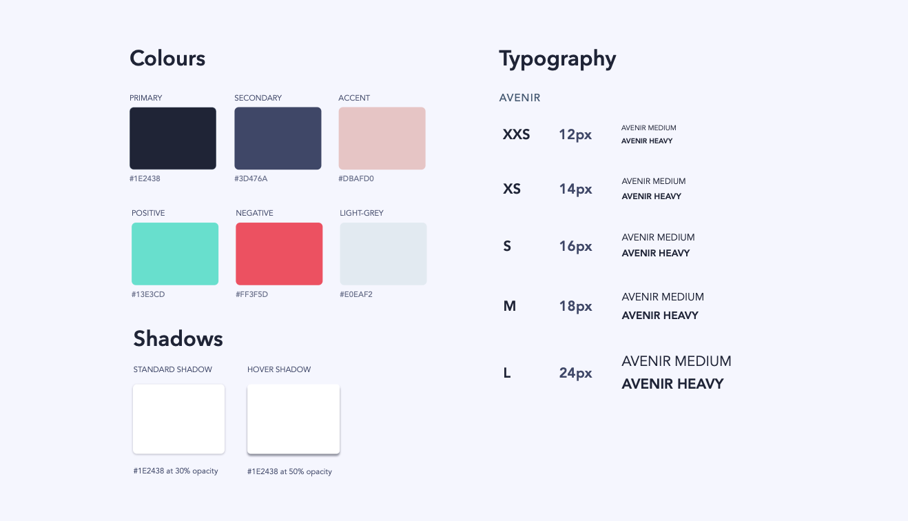 Example style guide