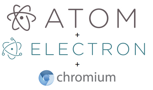 As It Stands - Electron Security
