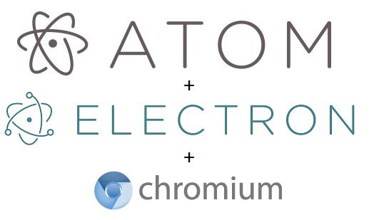 Atom + Electron + Chromium stack