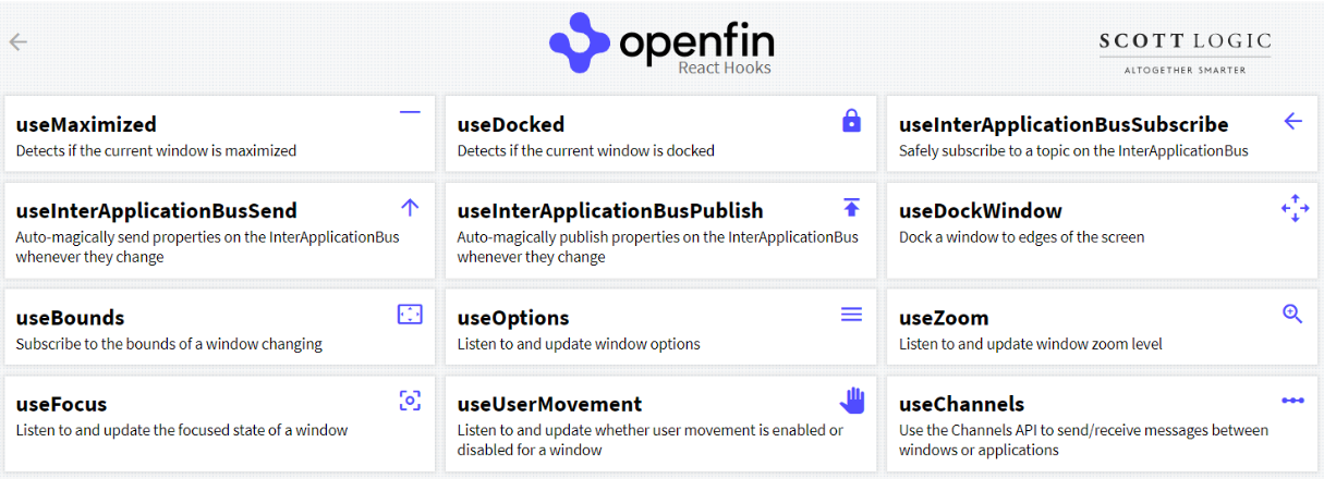 Diagram of OpenFin React Hooks demo application
