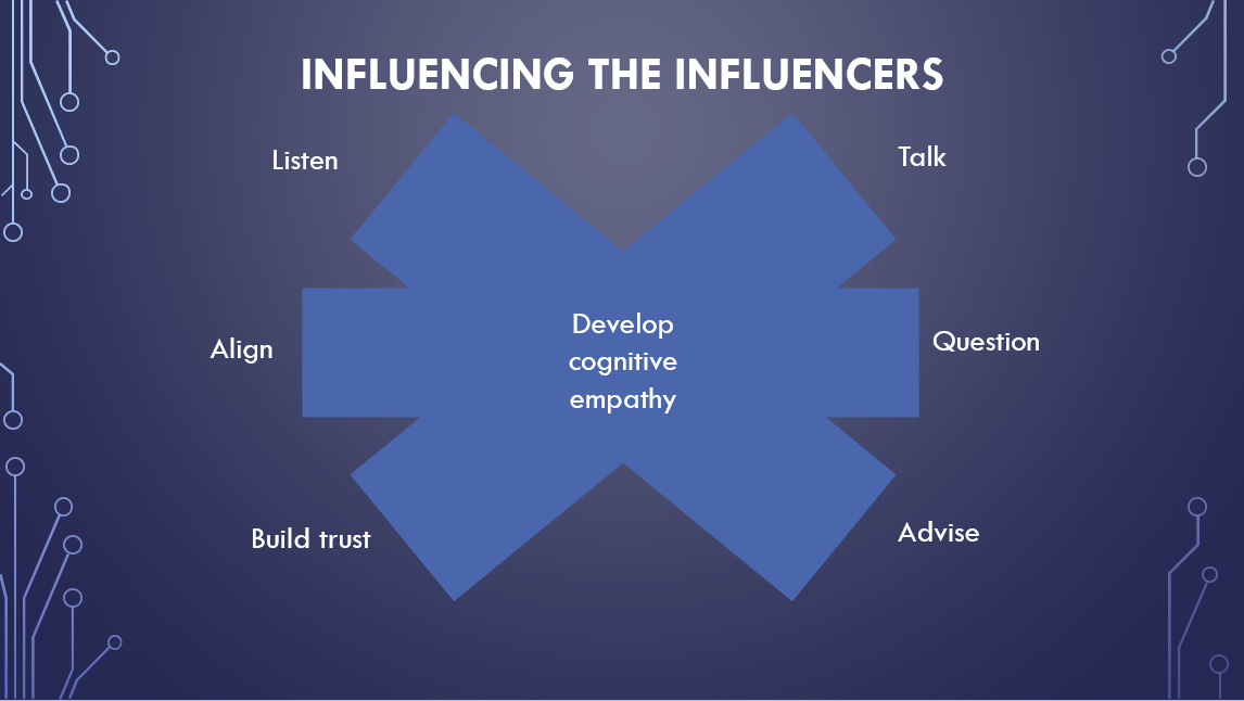 Advising the influencers