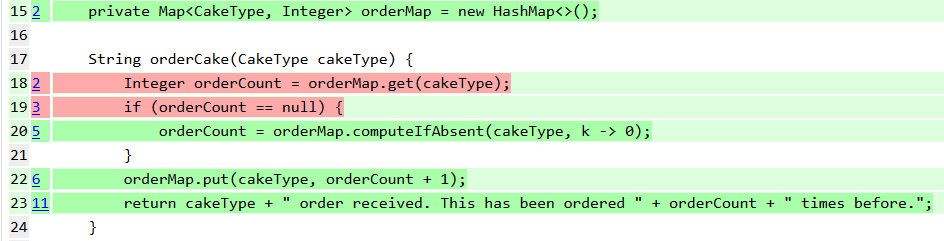 Example with redundant code