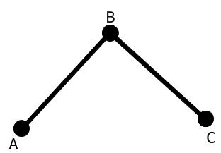 Line with three points: A, B, and C