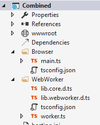 ASP.NET 5 solution