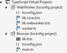 Loose tsconfig virtual projects