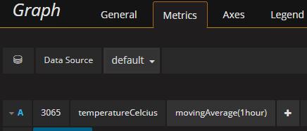 Metrics Config