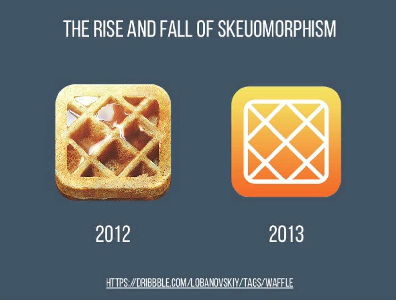 Skeuomorphic Icon