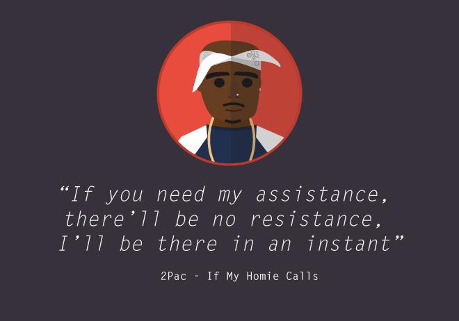 Tupac Lessons