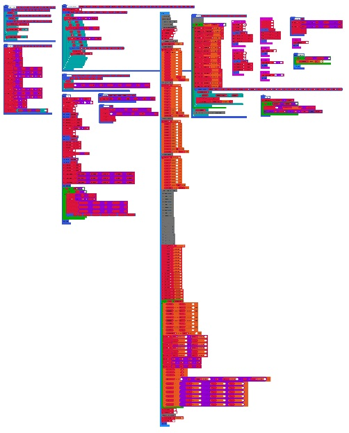 The image is zoomed out so much that you can barely tell what's going on. It is clear that the blocks-based IDE was not designed for this.