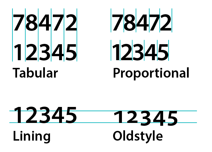 Tabular, Proportional, Lining, Oldstyle